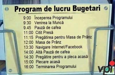 Program de lucru Bugetari