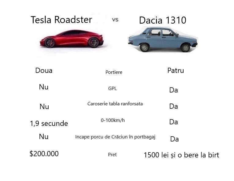 Cea mai buna masina