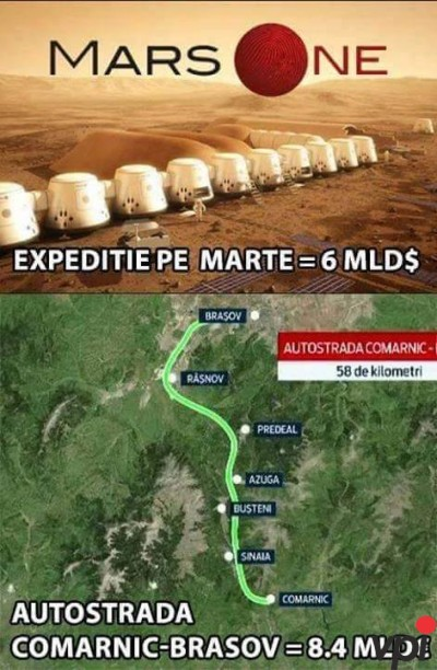 Expeditie pe Marte