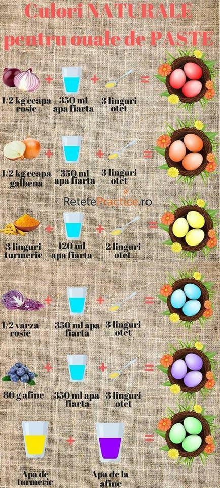 Culori naturale pentru ouale de paste