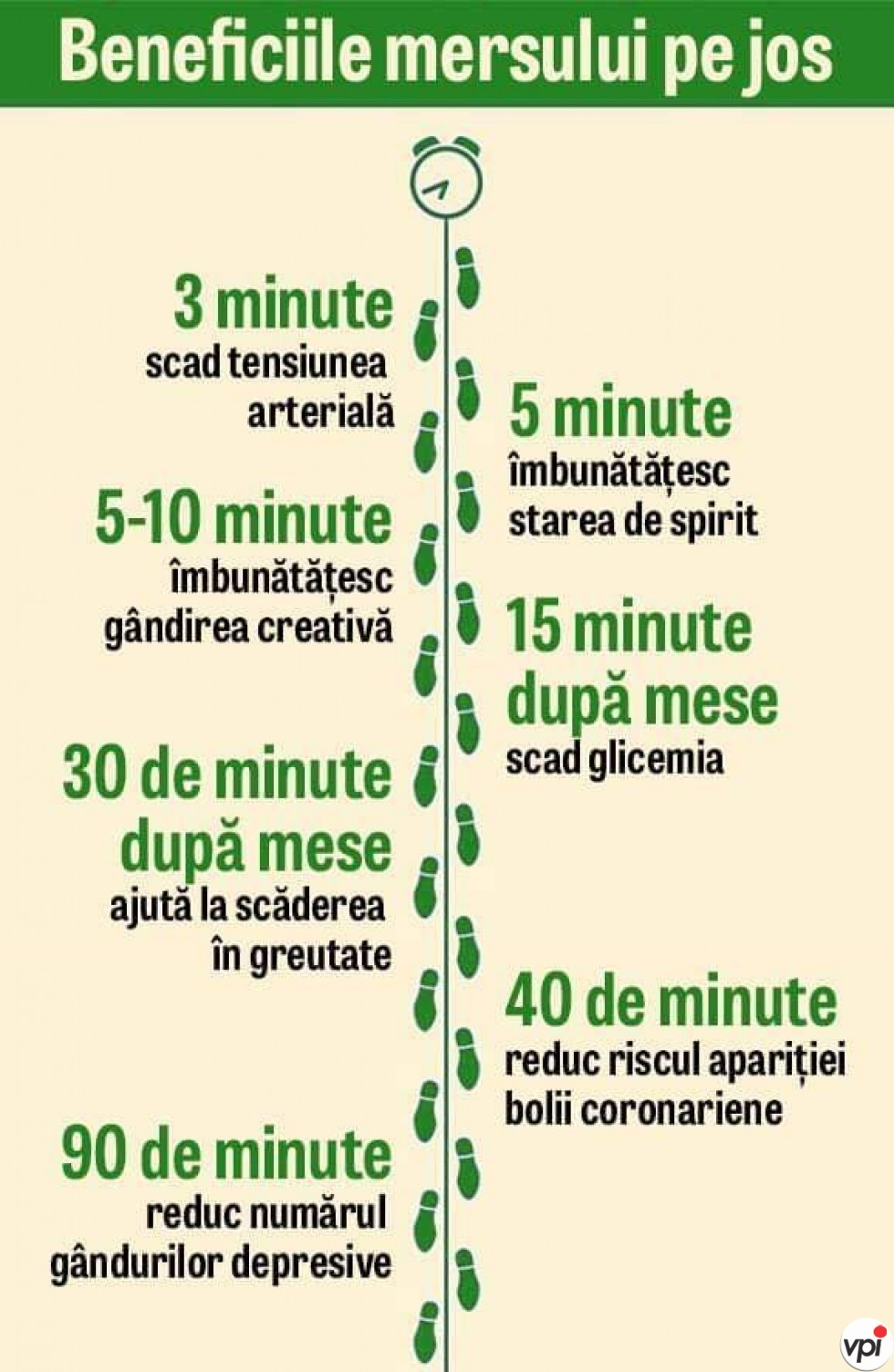 Beneficiile mersului pe jos
