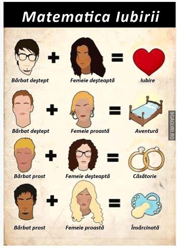 Matematica iubirii