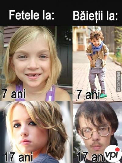 Diferenta dintre baieti si fete