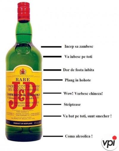 Când bei whisky
