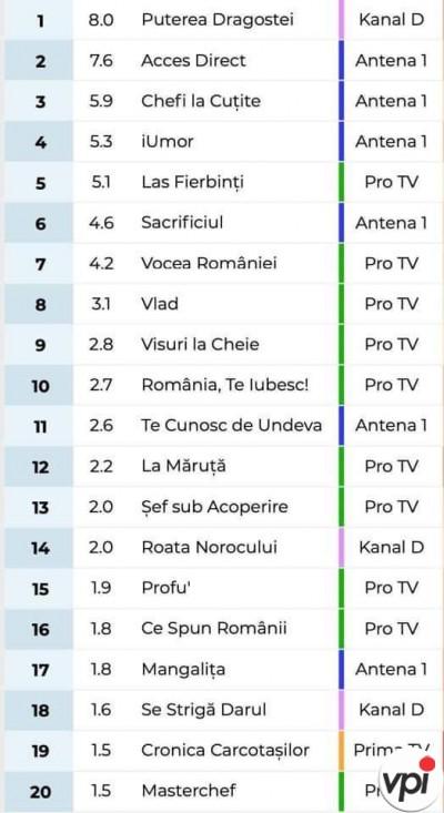 Televiziunea din România
