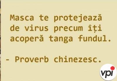 Mască pentru coronavirus