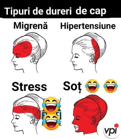 Tipuri de dureri de cap