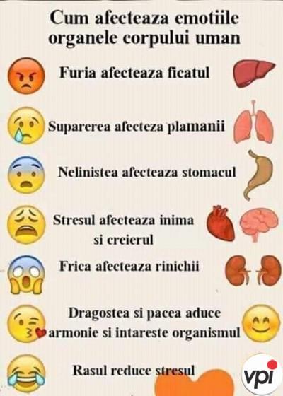 Emoțiile oamenilor