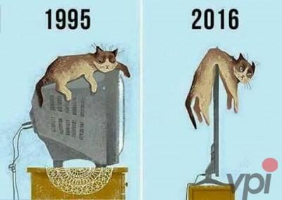 Evolutia tehnologiei